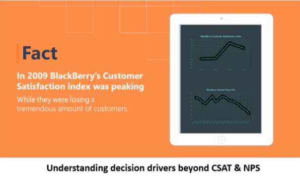 graphic showing blackberry's customer satisfaction peaking while they were losing customers